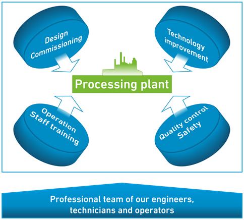 engineering_pic1